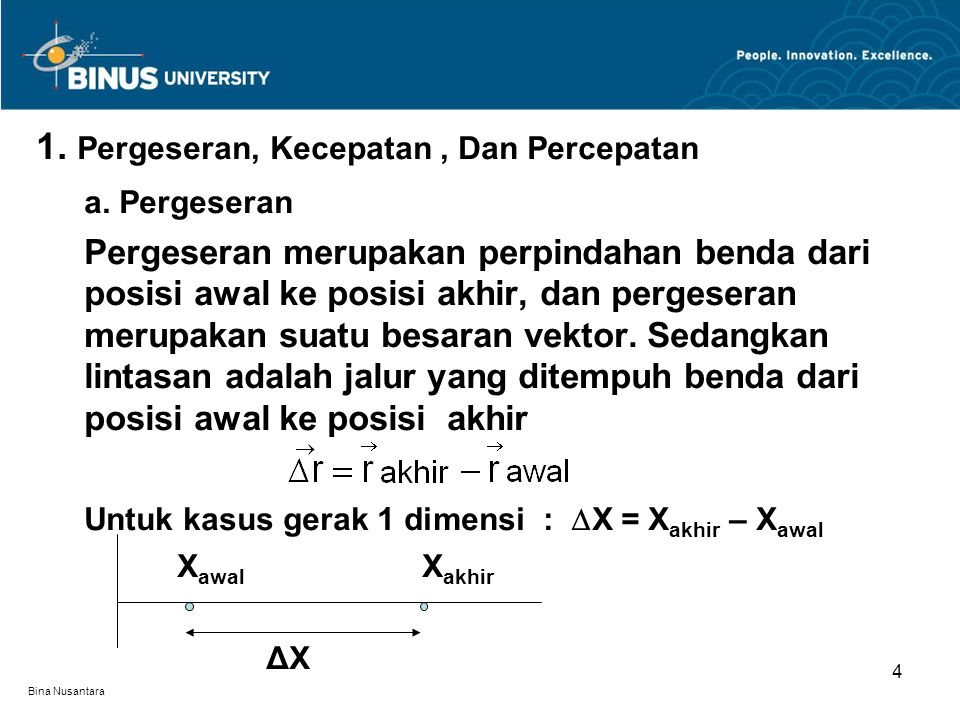 Bina Nusantara Untuk gerak dua dimensi : (x 1,y 1 ) r 1 Δr r 2 (x 2,y 2 ) Posisi awal : r 1 = i x 1 + j y 1 Posisi akhir : r 2 = i x 2 + j y 2 Pergeseran : Δr = r 2 - r 1 = i ( x 2 – x 1 ) + j ( y 2 – y 1 )