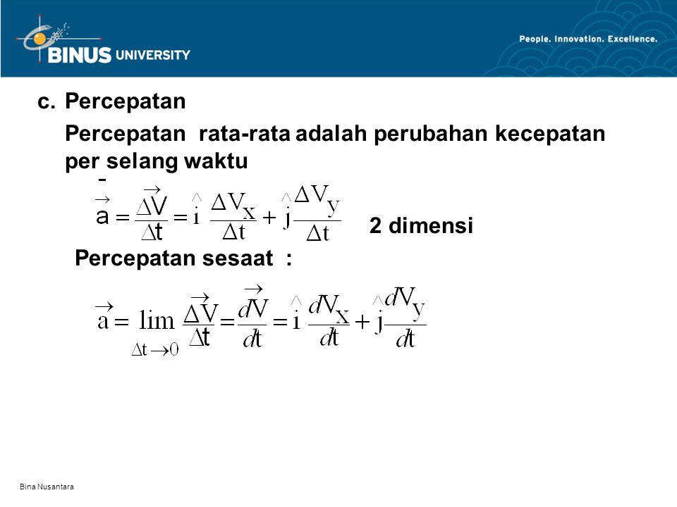 Bina Nusantara Hubungan sebaliknya, yaitu menentukan kecepatan bila percepatan diketahui, dan menentukan posisi bila kecepatan diketahui :