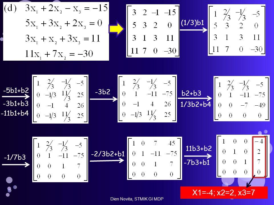 Dien Novita, STMIK GI MDP (1/3)b1 -5b1+b2 -11b1+b4 -3b1+b3 -3b2 b2+b3 1/3b2+b4 -1/7b3 -2/3b2+b1 11b3+b2 -7b3+b1 X1=-4; x2=2, x3=7