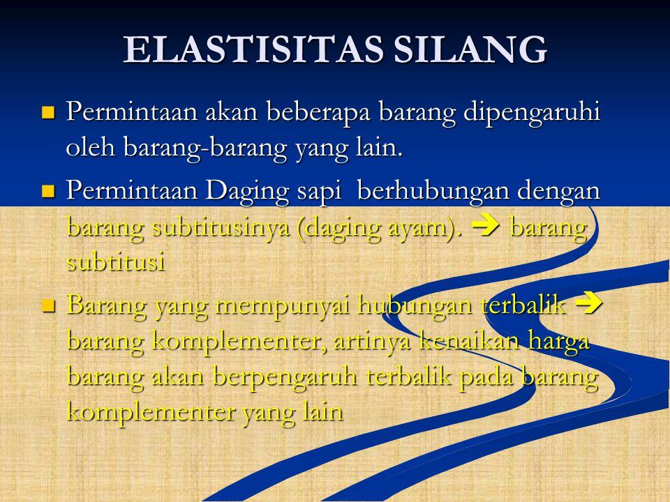 ELASTISITAS SILANG Permintaan akan beberapa barang dipengaruhi oleh barang-barang yang lain. Permintaan akan beberapa barang dipengaruhi oleh barang-b