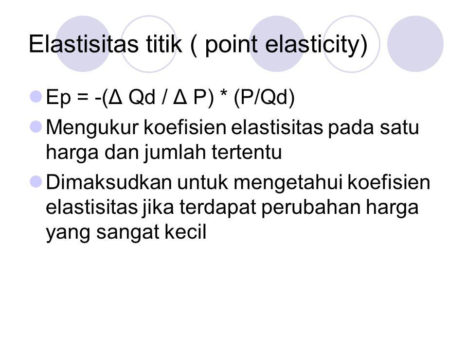 Elastisitas titik ( point elasticity) Ep = -( Δ Qd / Δ P) * (P/Qd) Mengukur koefisien elastisitas pada satu harga dan jumlah tertentu Dimaksudkan untu