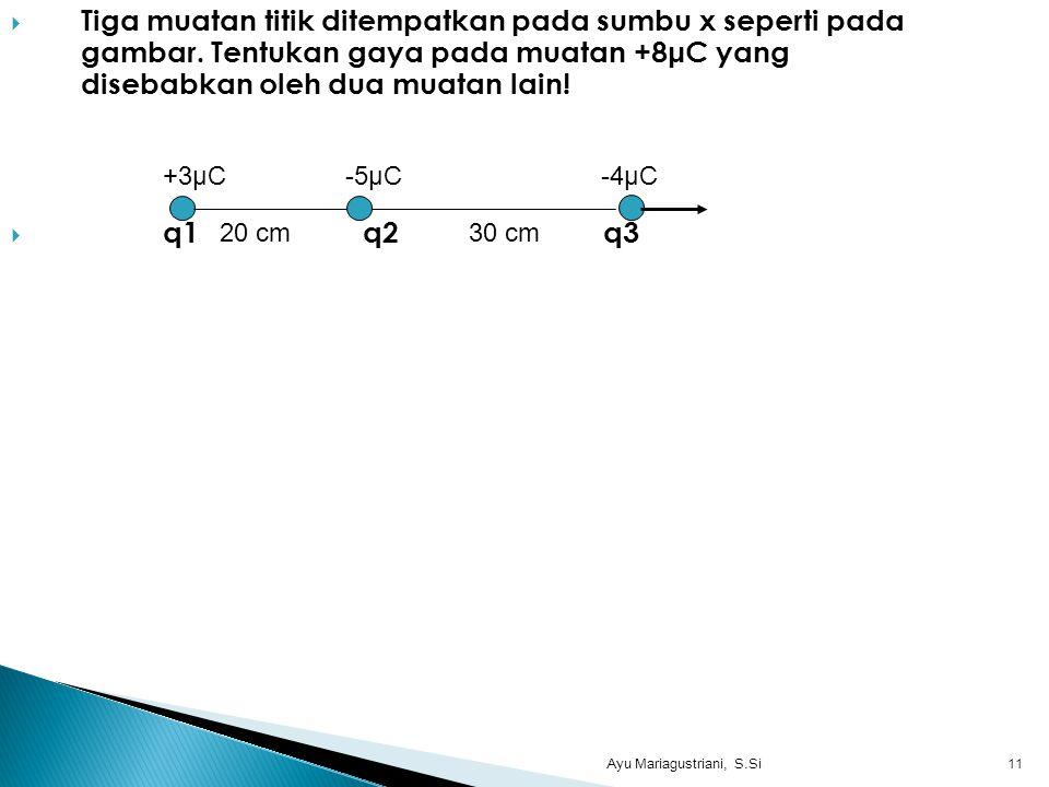  Tiga muatan titik ditempatkan pada sumbu x seperti pada gambar. Tentukan gaya pada muatan +8μC yang disebabkan oleh dua muatan lain!  q1 q2 q3 Ayu