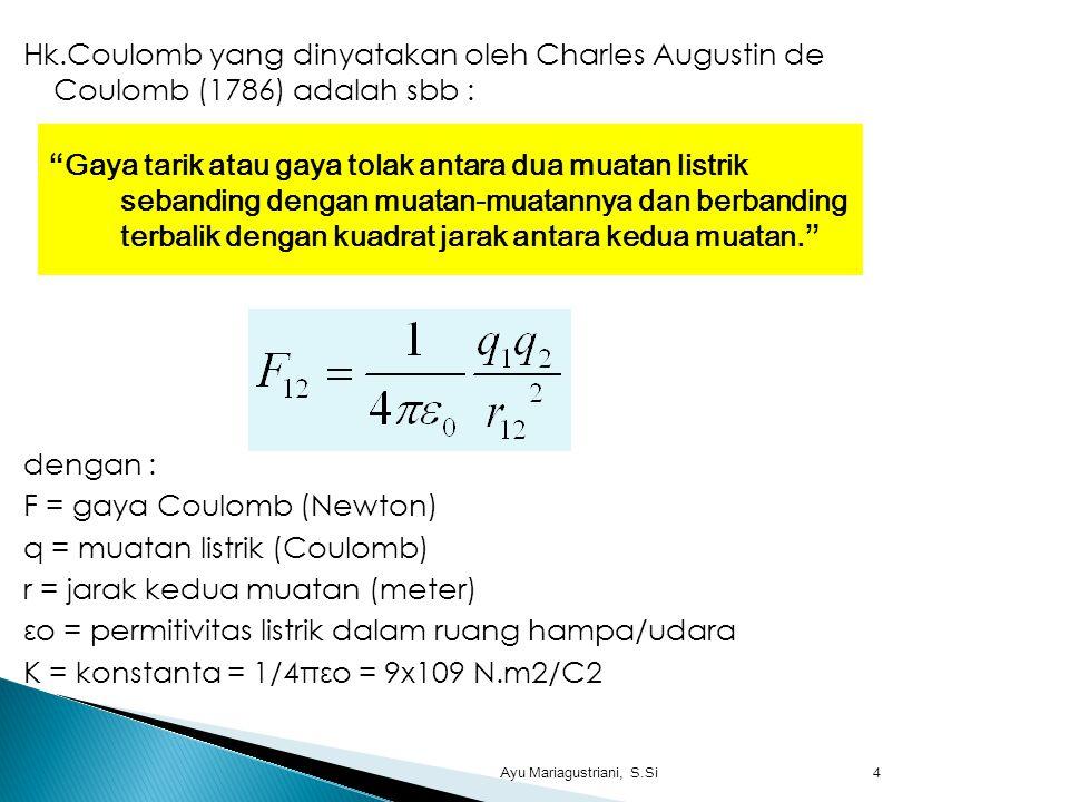 Hk.Coulomb yang dinyatakan oleh Charles Augustin de Coulomb (1786) adalah sbb : dengan : F = gaya Coulomb (Newton) q = muatan listrik (Coulomb) r = ja