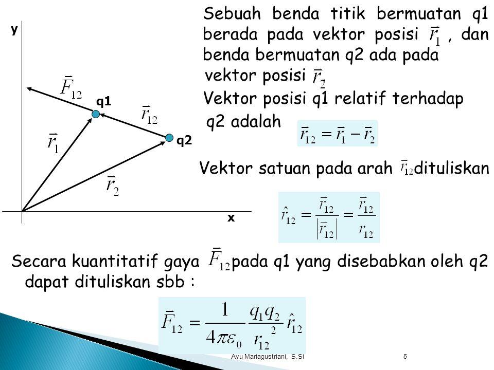 Sebuah benda titik bermuatan q1 berada pada vektor posisi, dan benda bermuatan q2 ada pada vektor posisi. Vektor posisi q1 relatif terhadap q2 adalah