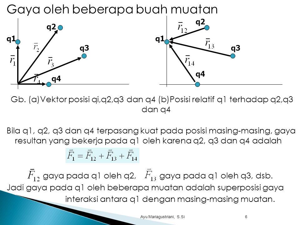 Gaya oleh beberapa buah muatan Gb. (a)Vektor posisi qi,q2,q3 dan q4 (b)Posisi relatif q1 terhadap q2,q3 dan q4 Bila q1, q2, q3 dan q4 terpasang kuat p