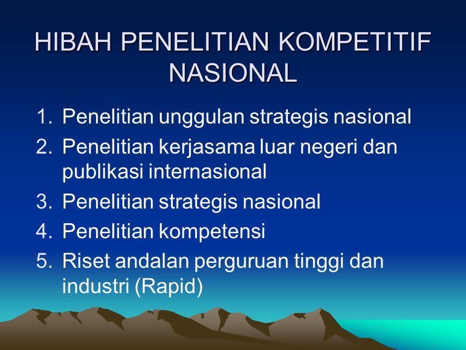 HIBAH PENELITIAN KOMPETITIF NASIONAL 1.Penelitian unggulan strategis nasional 2.Penelitian kerjasama luar negeri dan publikasi internasional 3.Penelit