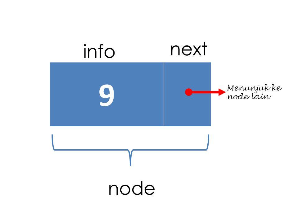 info 9 next node Menunjuk ke node lain