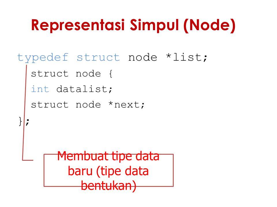 typedef struct node *list; struct node { int datalist; struct node *next; }; Representasi Simpul (Node) Membuat tipe data baru (tipe data bentukan)
