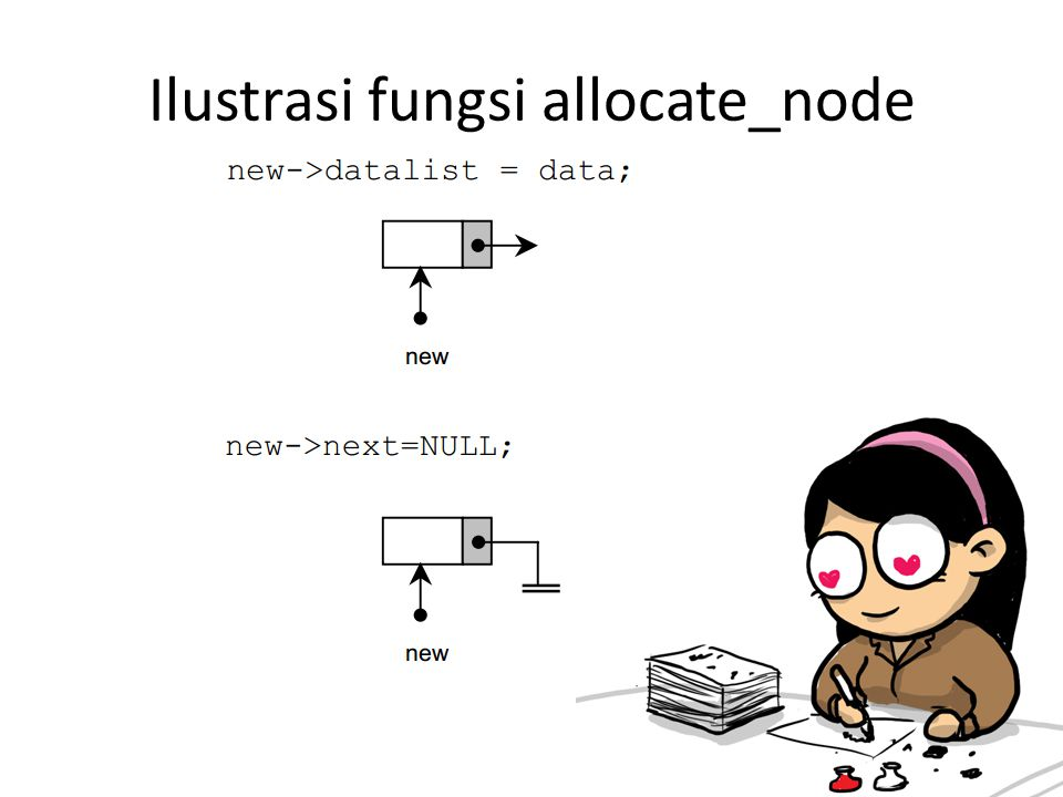 Ilustrasi fungsi allocate_node