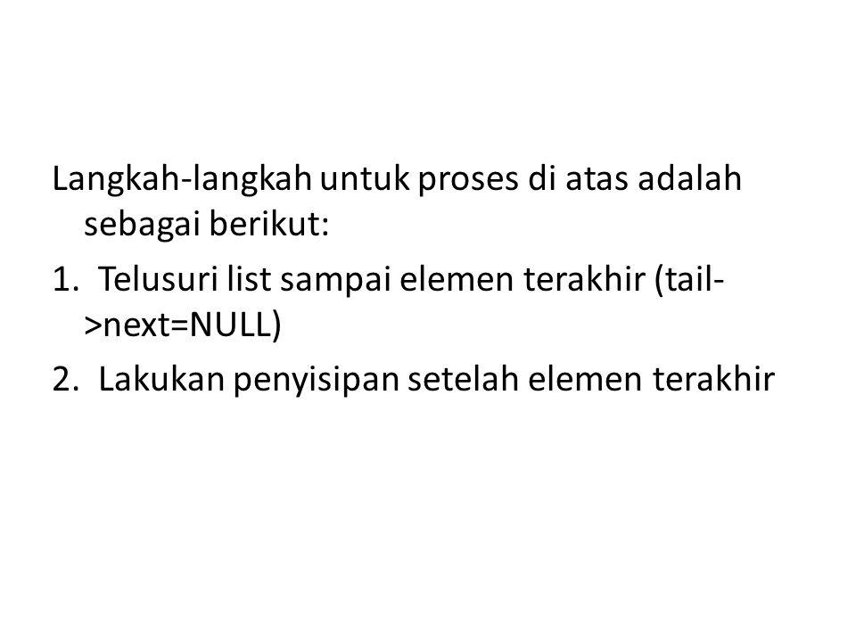 Langkah-langkah untuk proses di atas adalah sebagai berikut: 1. Telusuri list sampai elemen terakhir (tail- >next=NULL) 2. Lakukan penyisipan setelah