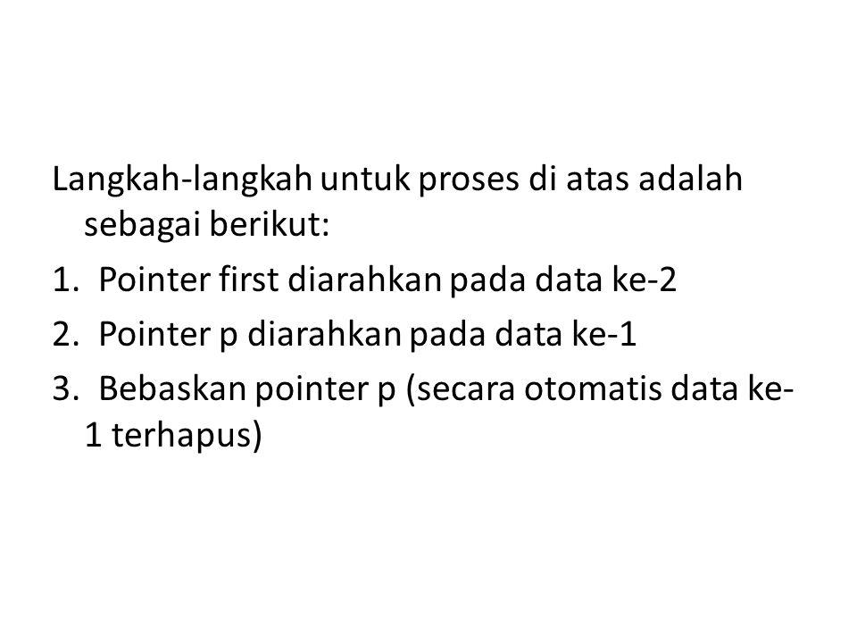 Langkah-langkah untuk proses di atas adalah sebagai berikut: 1. Pointer first diarahkan pada data ke-2 2. Pointer p diarahkan pada data ke-1 3. Bebask