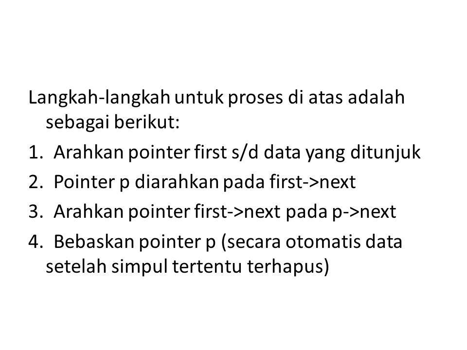 Langkah-langkah untuk proses di atas adalah sebagai berikut: 1. Arahkan pointer first s/d data yang ditunjuk 2. Pointer p diarahkan pada first->next 3