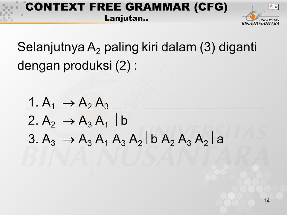14 CONTEXT FREE GRAMMAR (CFG) Lanjutan.. Selanjutnya A 2 paling kiri dalam (3) diganti dengan produksi (2) : 1. A 1  A 2 A 3 2. A 2  A 3 A 1  b 3.
