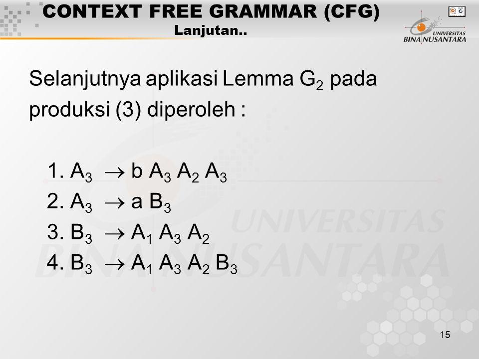 15 CONTEXT FREE GRAMMAR (CFG) Lanjutan.. Selanjutnya aplikasi Lemma G 2 pada produksi (3) diperoleh : 1. A 3  b A 3 A 2 A 3 2. A 3  a B 3 3. B 3  A