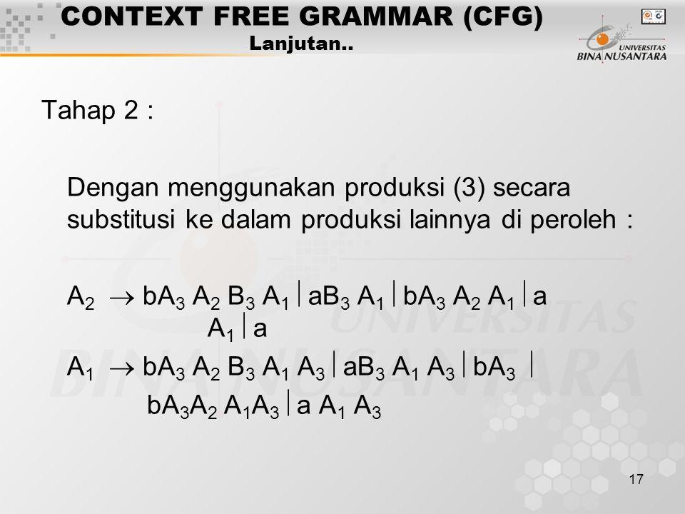 17 CONTEXT FREE GRAMMAR (CFG) Lanjutan.. Tahap 2 : Dengan menggunakan produksi (3) secara substitusi ke dalam produksi lainnya di peroleh : A 2  bA 3