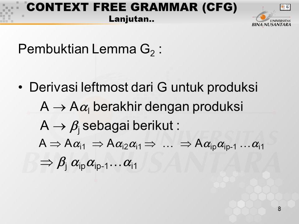 8 CONTEXT FREE GRAMMAR (CFG) Lanjutan.. Pembuktian Lemma G 2 : Derivasi leftmost dari G untuk produksi A  A  I berakhir dengan produksi A   j seba