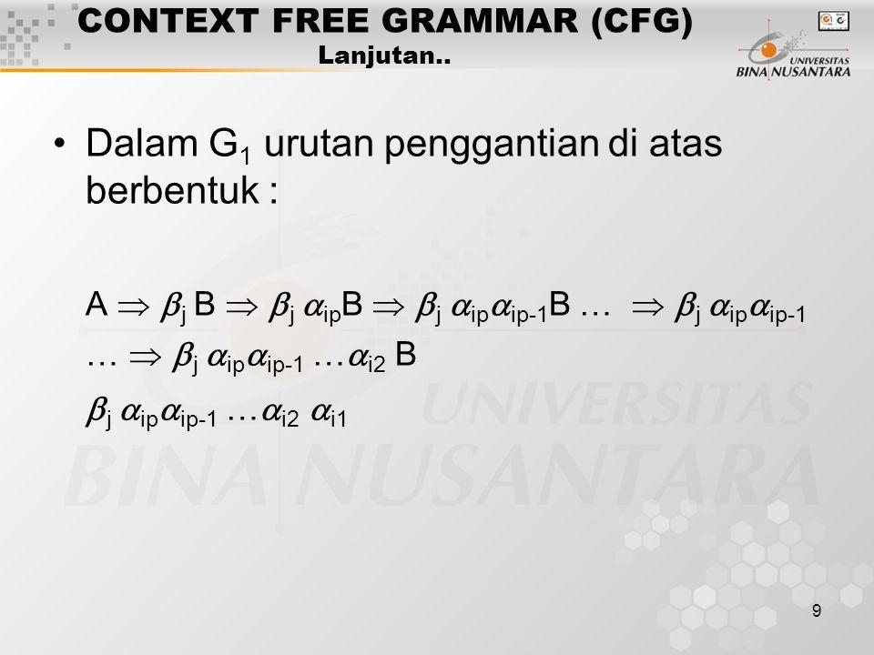 9 CONTEXT FREE GRAMMAR (CFG) Lanjutan.. Dalam G 1 urutan penggantian di atas berbentuk : A   j B   j  ip B   j  ip  ip-1 B …   j  ip  ip-
