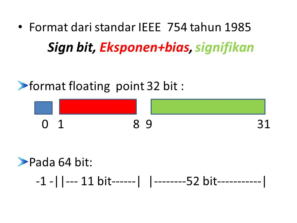 Format dari standar IEEE 754 tahun 1985 Sign bit, Eksponen+bias, signifikan format floating point 32 bit : 0 1 8 9 31 Pada 64 bit: -1 -||--- 11 bit---