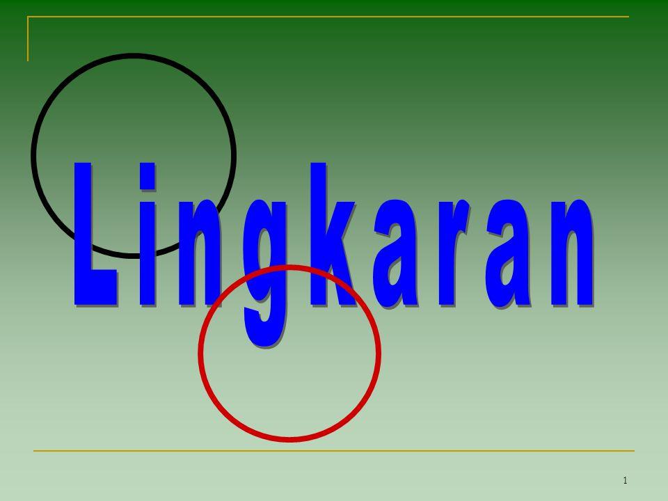 22 Soal 2 Persamaan lingkaran, pusat di (1,5) dan jari-jarinya 3 adalah ….