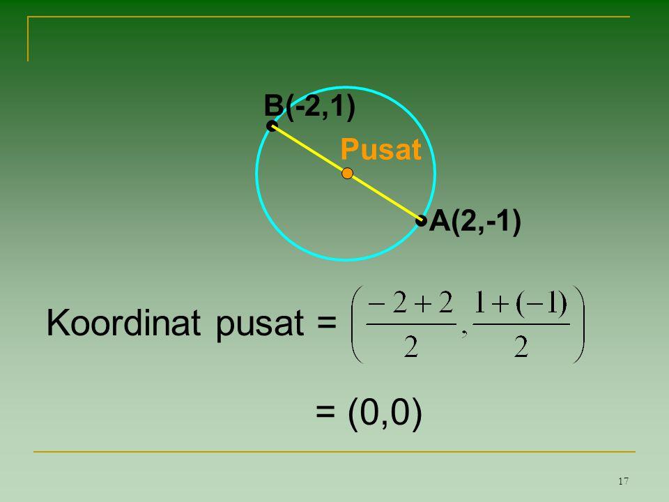 17 Koordinat pusat = = (0,0) A(2,-1) B(-2,1) Pusat