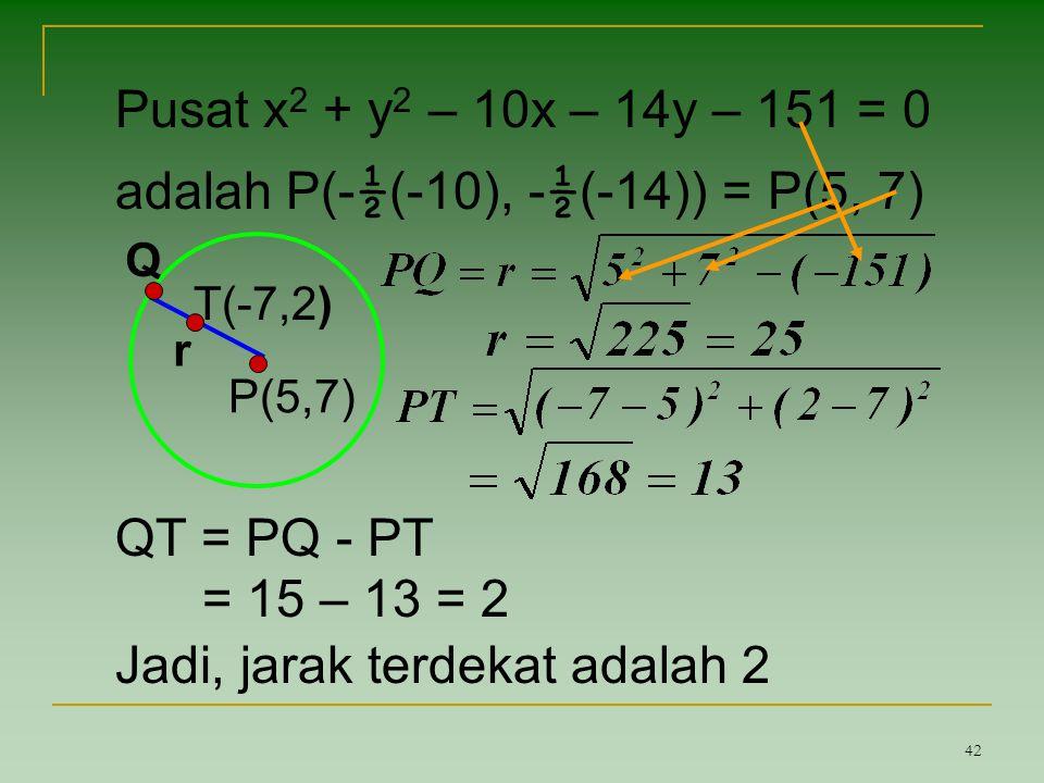 42 Pusat x 2 + y 2 – 10x – 14y – 151 = 0 adalah P(- ½ (-10), - ½ (-14)) = P(5, 7) QT = PQ - PT = 15 – 13 = 2 Jadi, jarak terdekat adalah 2 P(5,7) Q r