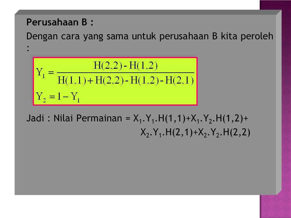 Perusahaan B : Dengan cara yang sama untuk perusahaan B kita peroleh : Jadi : Nilai Permainan = X 1.Y 1.H(1,1)+X 1.Y 2.H(1,2)+ X 2.Y 1.H(2,1)+X 2.Y 2.