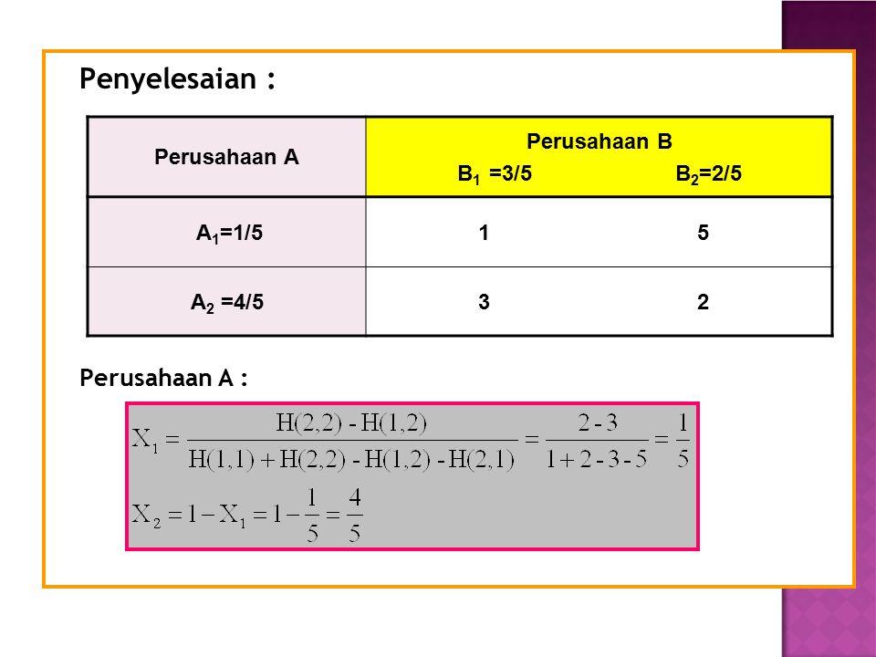 Penyelesaian : Perusahaan A : Perusahaan A Perusahaan B B 1 =3/5 B 2 =2/5 A 1 =1/5 1 5 A 2 =4/5 3 2