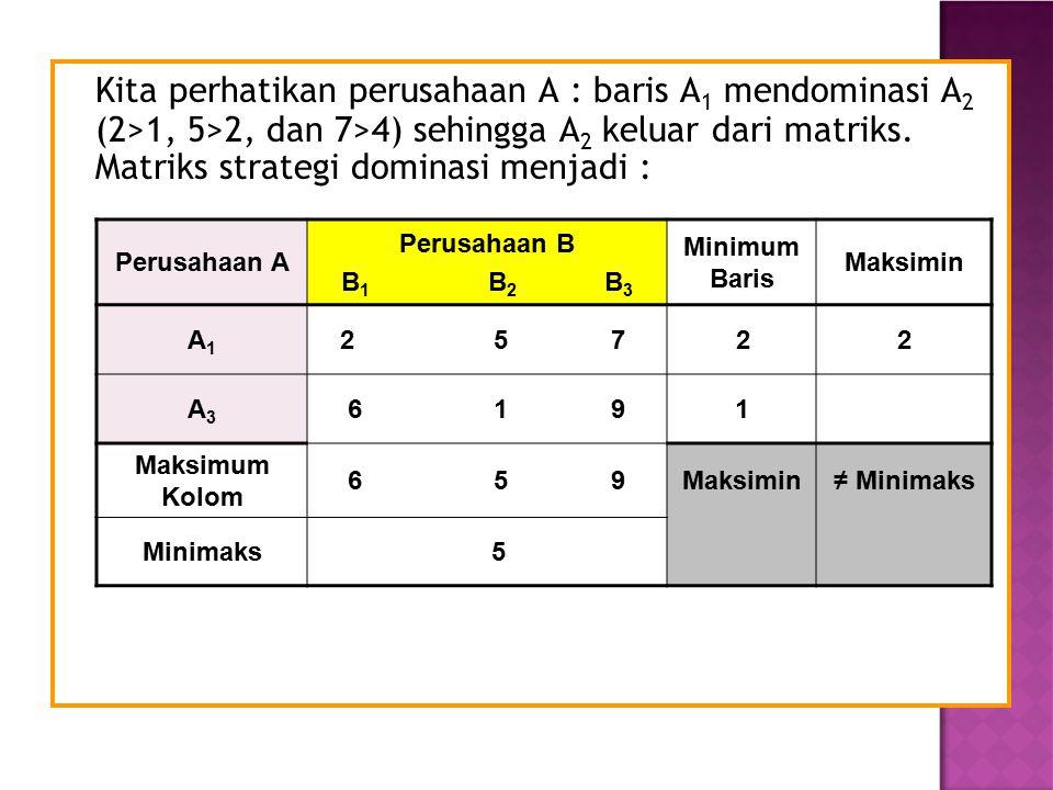 Kita perhatikan perusahaan A : baris A 1 mendominasi A 2 (2>1, 5>2, dan 7>4) sehingga A 2 keluar dari matriks. Matriks strategi dominasi menjadi : Per