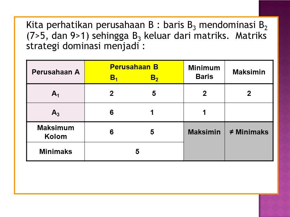 Kita perhatikan perusahaan B : baris B 3 mendominasi B 2 (7>5, dan 9>1) sehingga B 3 keluar dari matriks. Matriks strategi dominasi menjadi : Perusaha