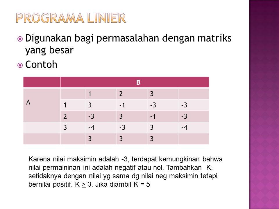  Digunakan bagi permasalahan dengan matriks yang besar  Contoh B A 123 13-3 2 3-3 3-4-33-4 333 Karena nilai maksimin adalah -3, terdapat kemungkinan