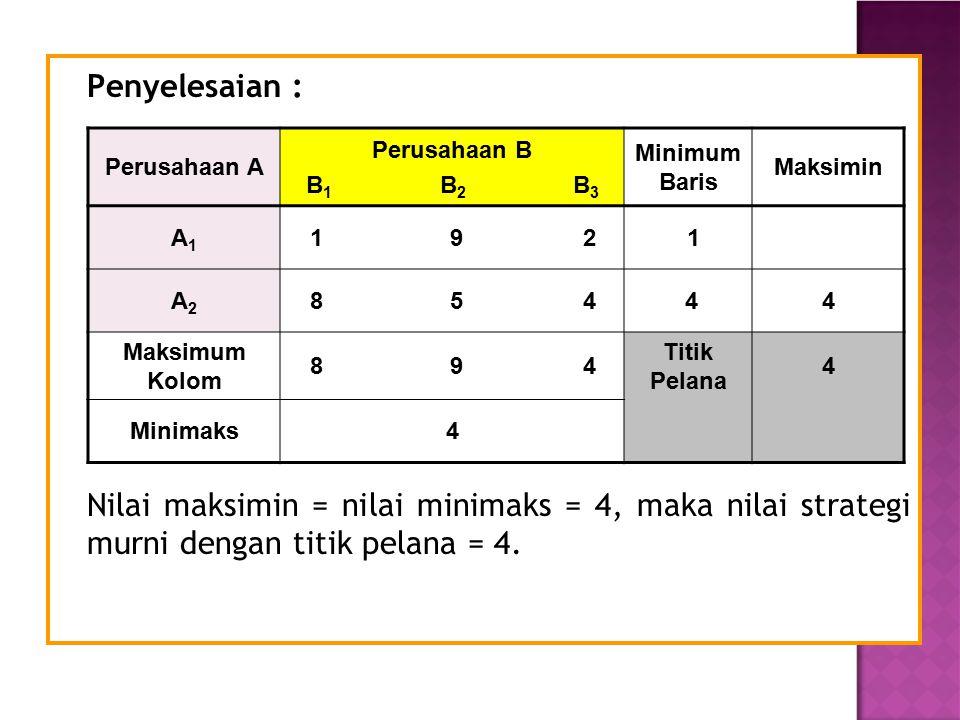 Penyelesaian : Nilai maksimin = nilai minimaks = 4, maka nilai strategi murni dengan titik pelana = 4. Perusahaan A Perusahaan B B 1 B 2 B 3 Minimum B