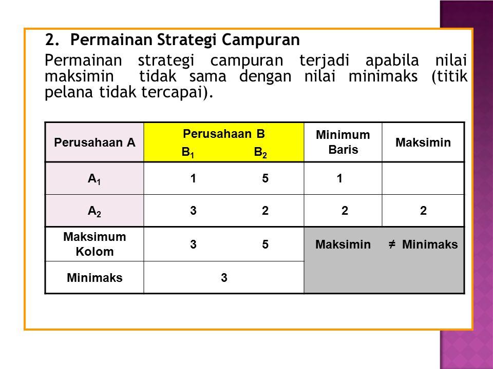 2. Permainan Strategi Campuran Permainan strategi campuran terjadi apabila nilai maksimin tidak sama dengan nilai minimaks (titik pelana tidak tercapa