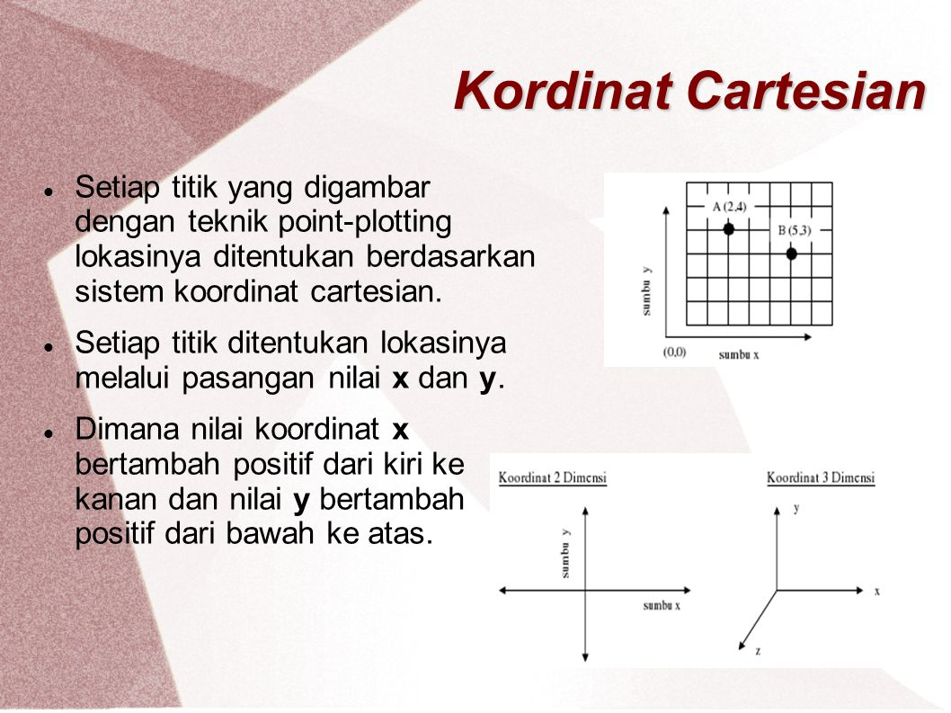 Kordinat Cartesian Setiap titik yang digambar dengan teknik point-plotting lokasinya ditentukan berdasarkan sistem koordinat cartesian. Setiap titik d