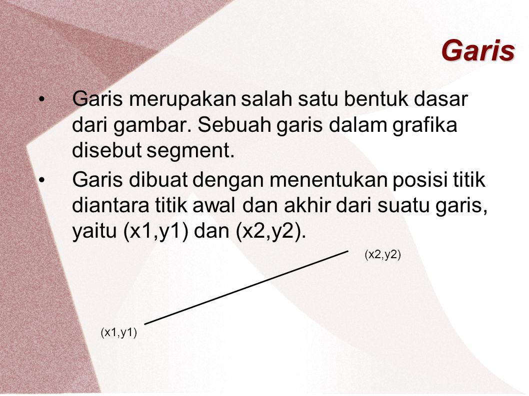 Garis Garis merupakan salah satu bentuk dasar dari gambar. Sebuah garis dalam grafika disebut segment. Garis dibuat dengan menentukan posisi titik dia