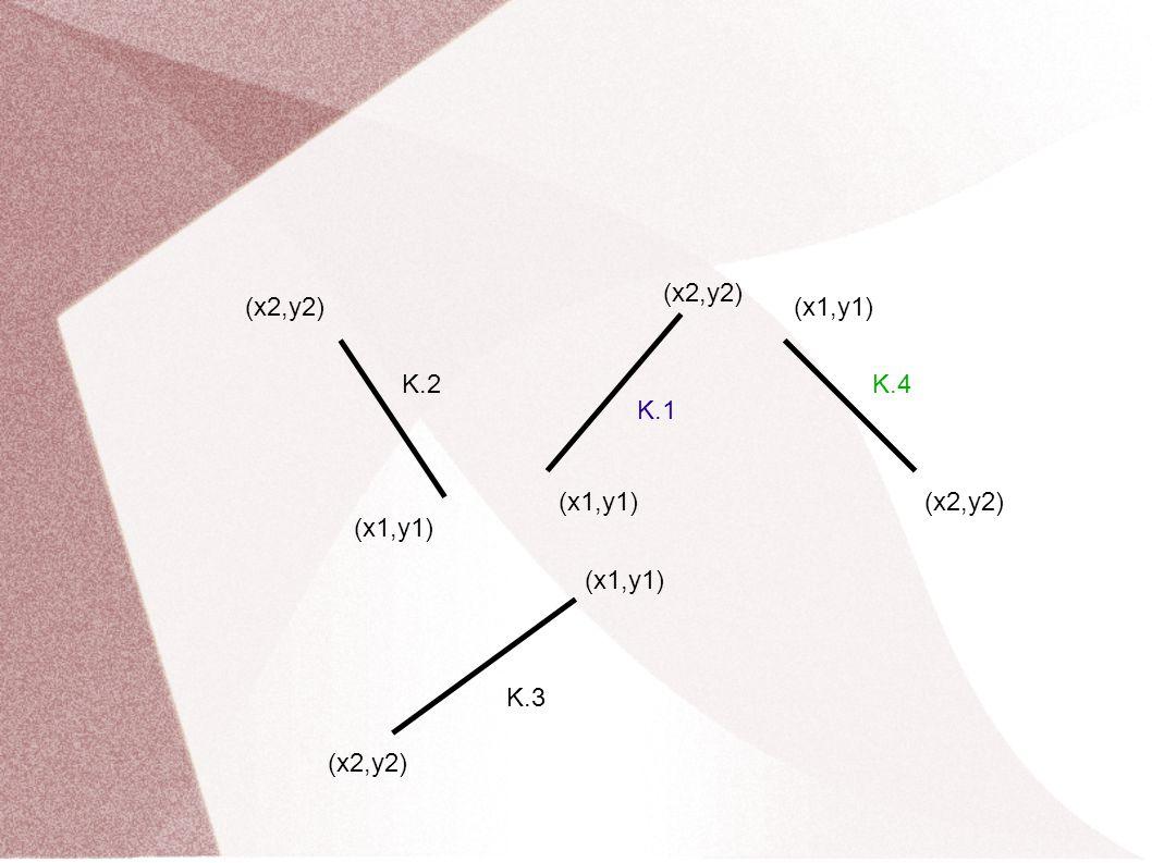 (x2,y2) (x1,y1) K.2 K.1 K.4 K.3