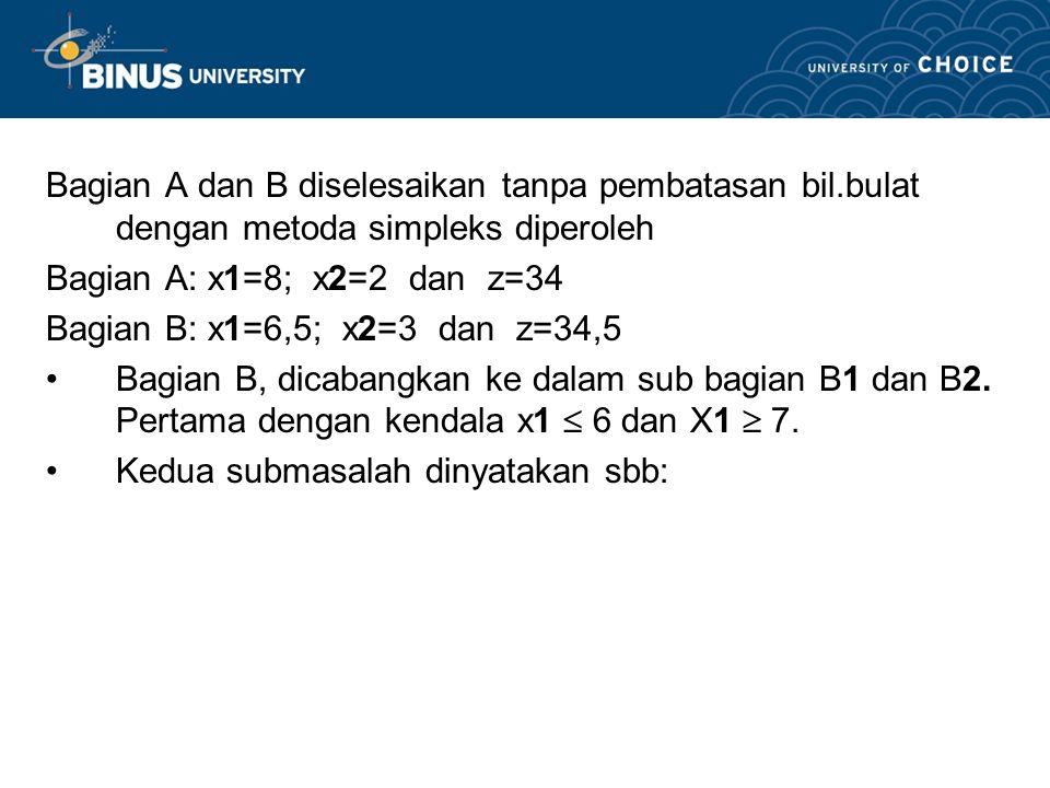 Bagian A : Maks z=3x1 + 5x2 Kendala 2x1 + 4x2  25 x1  8 2x2  10 (berlebih) x2  3 x1,x2  0 Bagian B : Maks z=3x1 + 5x2 Kendala 2x1 + 4x2  25 x1  8 2x2  10 x2  2 x1,x2  0