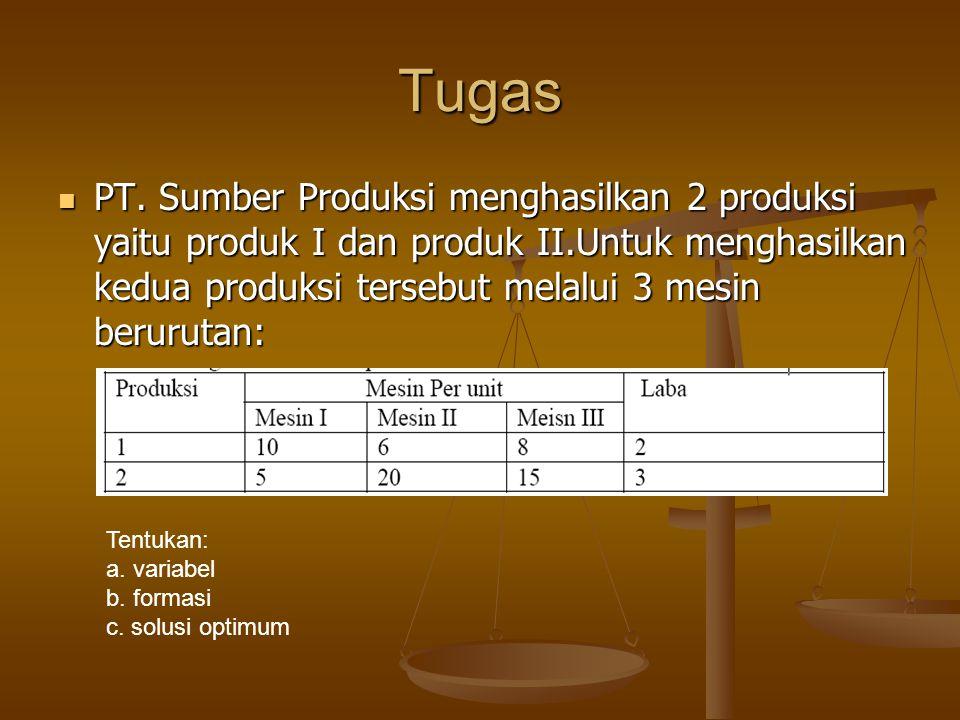 Tugas PT. Sumber Produksi menghasilkan 2 produksi yaitu produk I dan produk II.Untuk menghasilkan kedua produksi tersebut melalui 3 mesin berurutan: P