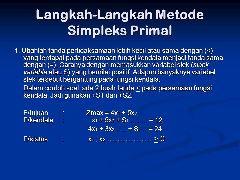 Langkah-Langkah Metode Simpleks Primal 1. Ubahlah tanda pertidaksamaan lebih kecil atau sama dengan (<) yang terdapat pada persamaan fungsi kendala me