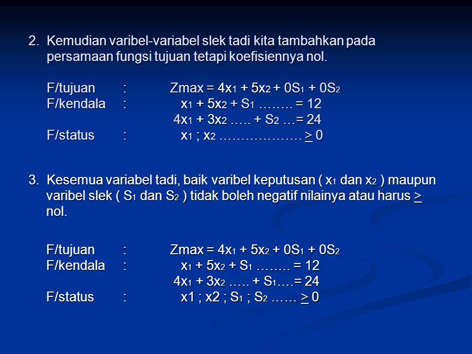 2. Kemudian varibel-variabel slek tadi kita tambahkan pada persamaan fungsi tujuan tetapi koefisiennya nol. F/tujuan :Zmax = 4x 1 + 5x 2 + 0S 1 + 0S 2