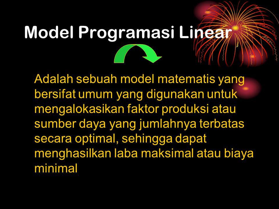 Fungsi-Fungsi Dalam PL 1.Fungsi Tujuan (objective function) Fungsi yang menyatakan tujuan yang akan dicapai, dapat berupa laba maksimal atau biaya minimal
