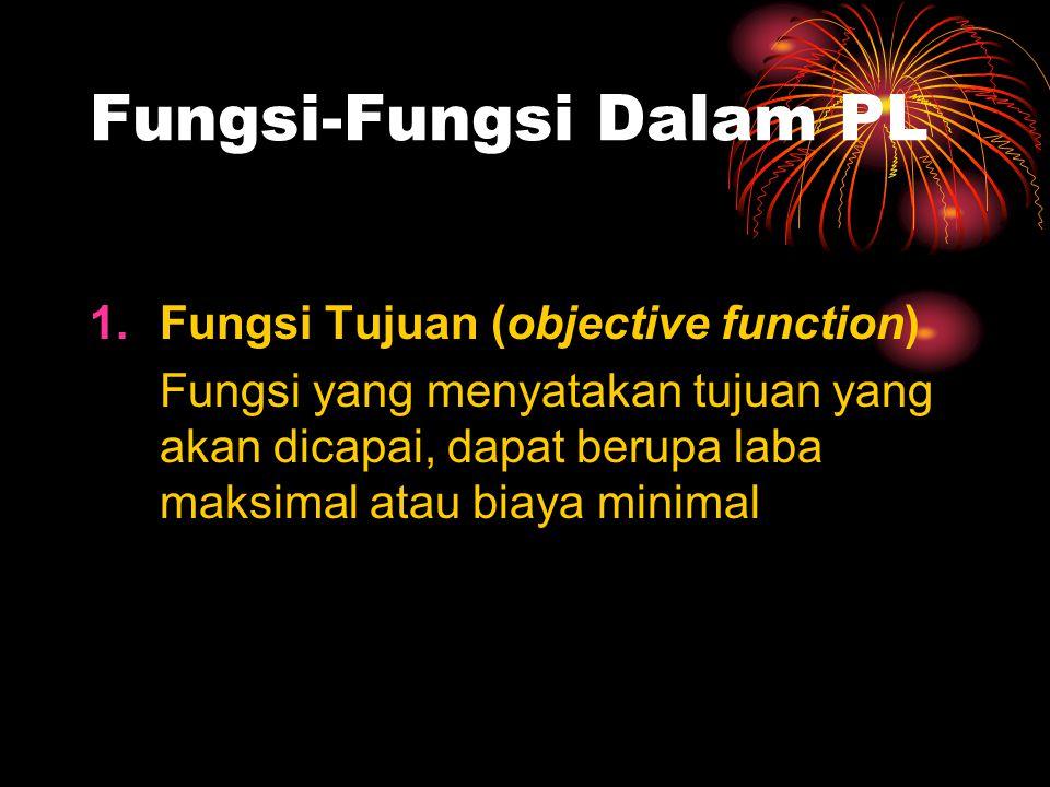 Fungsi-Fungsi Dalam PL 1.Fungsi Tujuan (objective function) Fungsi yang menyatakan tujuan yang akan dicapai, dapat berupa laba maksimal atau biaya min