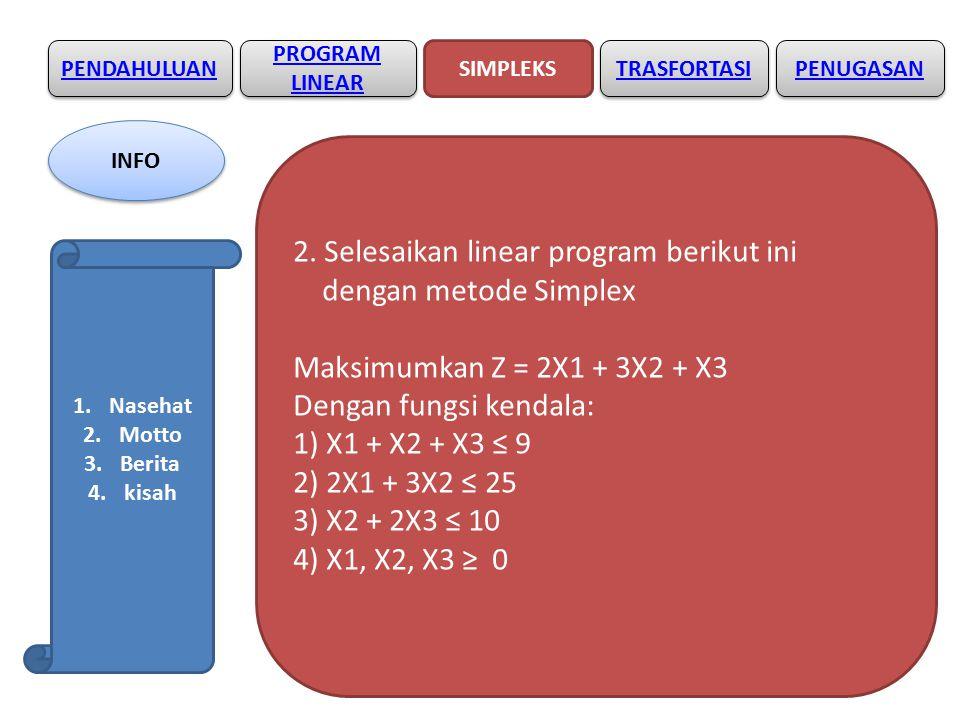 PENDAHULUAN SIMPLEKS PROGRAM LINEAR PROGRAM LINEAR TRASFORTASI 2.