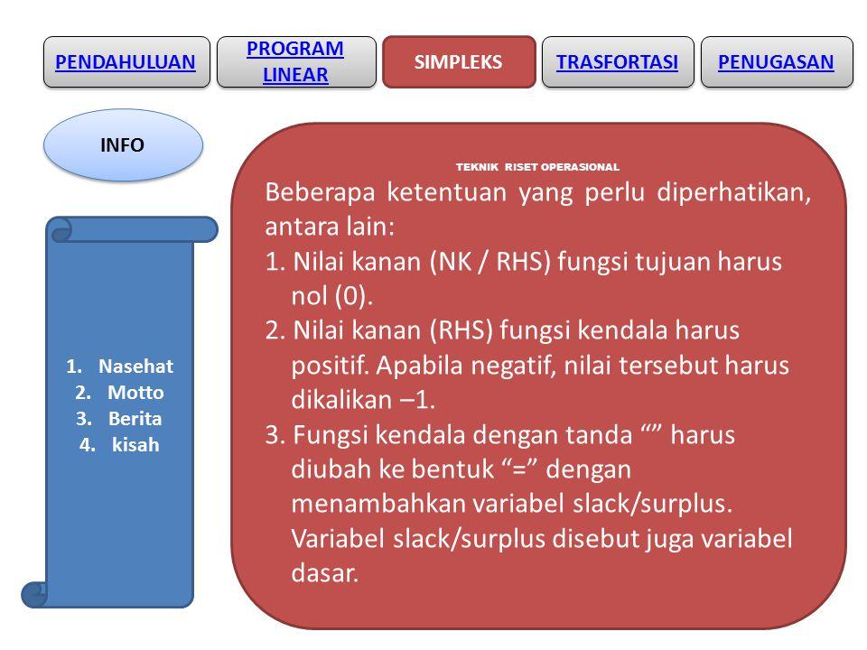 PENDAHULUAN SIMPLEKS PROGRAM LINEAR PROGRAM LINEAR TRASFORTASI PENUGASAN INFO 1.Nasehat 2.Motto 3.Berita 4.Kisah SOAL2