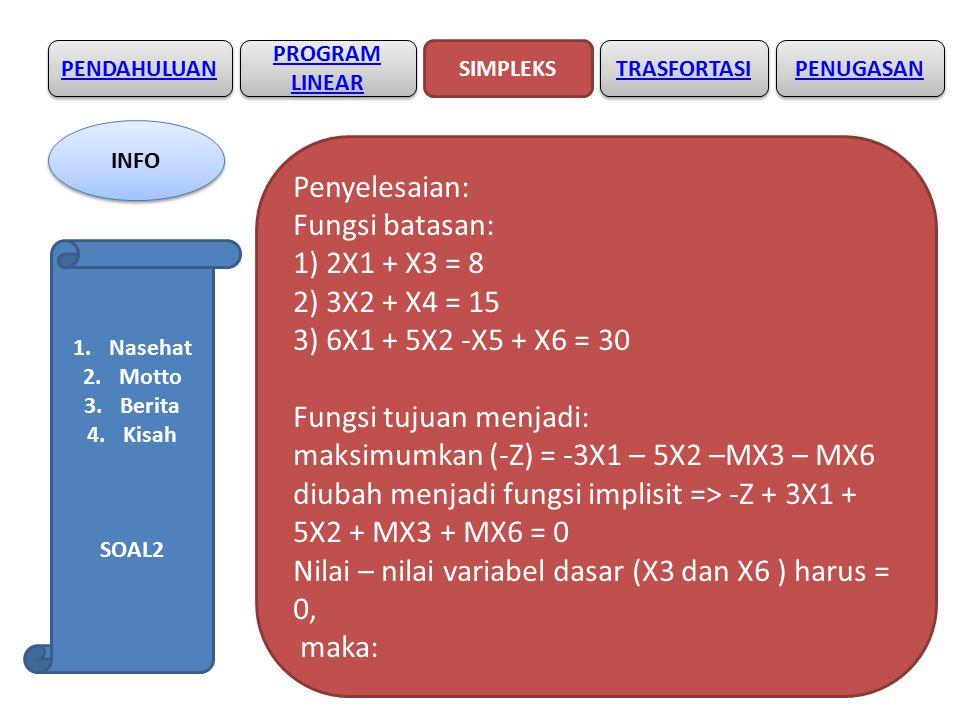 PENDAHULUAN SIMPLEKS PROGRAM LINEAR PROGRAM LINEAR TRASFORTASI Penyelesaian: Fungsi batasan: 1) 2X1 + X3 = 8 2) 3X2 + X4 = 15 3) 6X1 + 5X2 -X5 + X6 = 30 Fungsi tujuan menjadi: maksimumkan (-Z) = -3X1 – 5X2 –MX3 – MX6 diubah menjadi fungsi implisit => -Z + 3X1 + 5X2 + MX3 + MX6 = 0 Nilai – nilai variabel dasar (X3 dan X6 ) harus = 0, maka: PENUGASAN INFO 1.Nasehat 2.Motto 3.Berita 4.Kisah SOAL2
