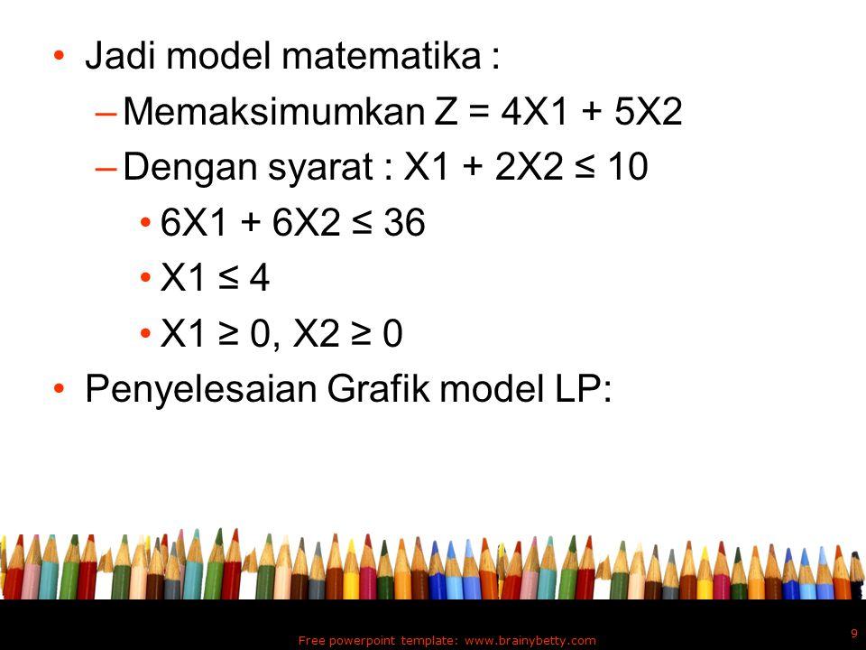 Jadi model matematika : –Memaksimumkan Z = 4X1 + 5X2 –Dengan syarat : X1 + 2X2 ≤ 10 6X1 + 6X2 ≤ 36 X1 ≤ 4 X1 ≥ 0, X2 ≥ 0 Penyelesaian Grafik model LP:
