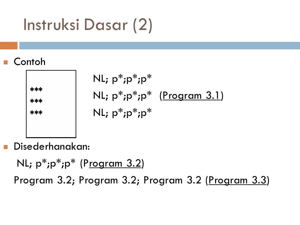 Instruksi Dasar (2) Contoh NL; p*;p*;p* NL; p*;p*;p* (Program 3.1) NL; p*;p*;p* Disederhanakan: NL; p*;p*;p* (Program 3.2) Program 3.2; Program 3.2; P
