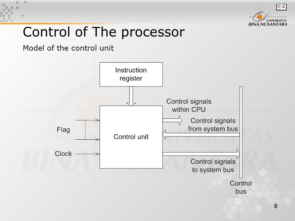10 Data paths and control signals Control of The processor