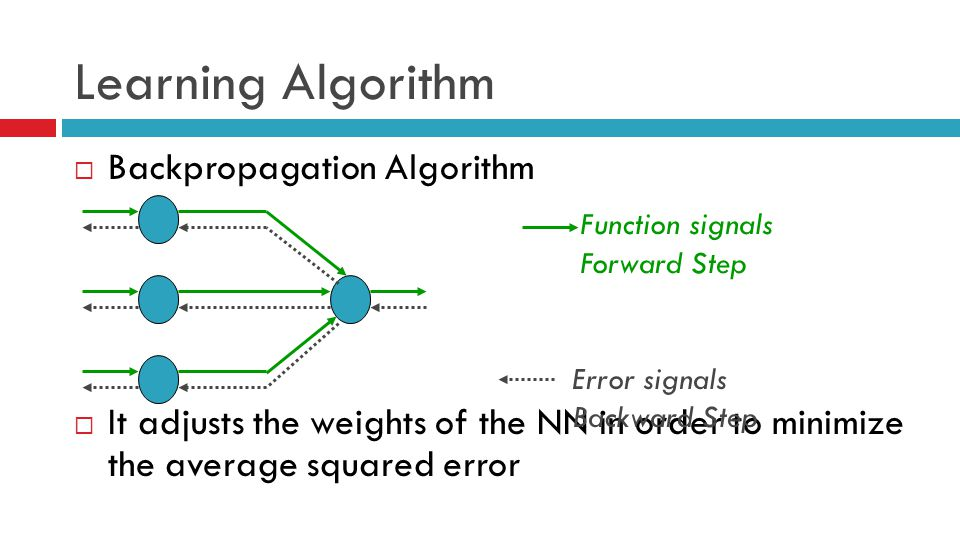 Learning Algorithm  Backpropagation Algorithm  It adjusts the weights of the NN in order to minimize the average squared error Function signals Forw