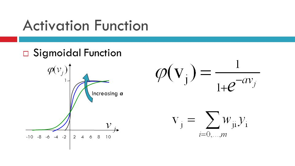 Activation Function  Sigmoidal Function -10 -8 -6 -4 -2 2 4 6 8 10 1 Increasing a