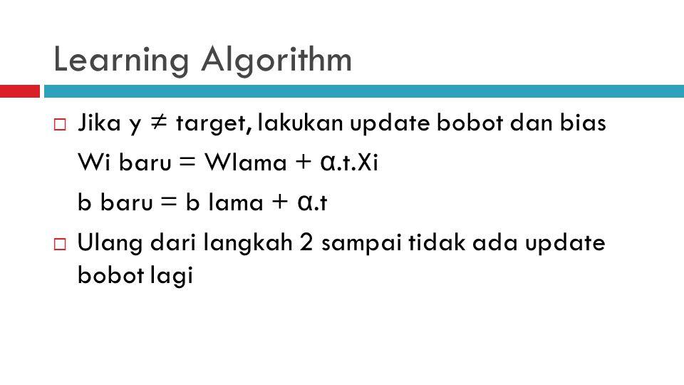 Problem OR X1X2net Y, 1 jika net >=1, 0 jika net < 1 111.1+1.1=21 101.1+0.1=11 010.1+1.1=11 000.1+0.1=00 Ternyata BERHASIL mengenali pola X1 X2 Y 1 1 1